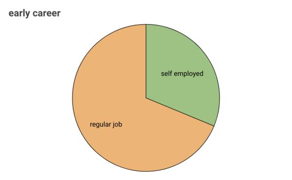 Ryan Kulp's jobs as a kid
